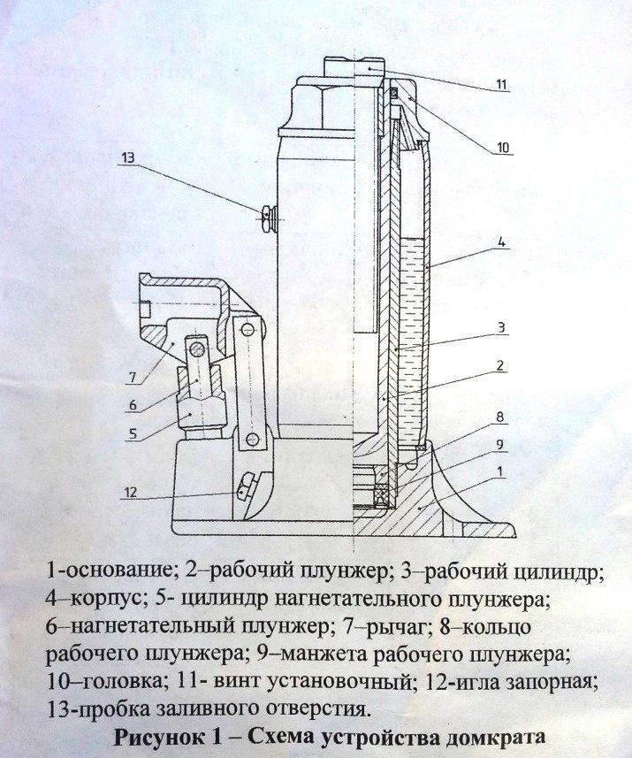 Ремонт гидравлического домкрата 5т своими руками